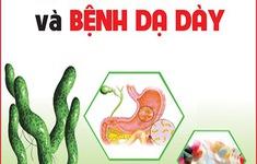 Vi khuẩn HP: Mối lo nguy hiểm cho dạ dày