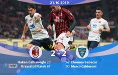 AC Milan 2-2 Lecce: Hai lần dẫn trước, Milan vẫn không có được chiến thắng (Vòng 8 Serie A 2019-2020)