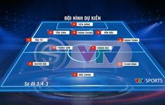 Vòng loại U23 châu Á 2020: Đội hình dự kiến U23 Việt Nam gặp U23 Brunei