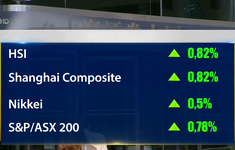 Chứng khoán châu Á tăng điểm