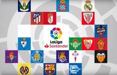 Lịch thi đấu vòng 20 La Liga: Real Madrid - Sevilla, Barcelona - Granada...