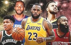 NBA ra văn bản hướng dẫn các đội ứng phó với COVID-19