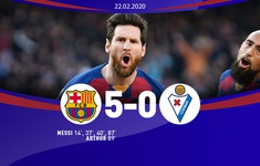 Barcelona 5-0 Eiber: Messi lập poker siêu hạng, Barca chiếm ngôi đầu của Real Madrid! (Vòng 25 VĐQG Tây Ban Nha La Liga)