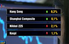 Chứng khoán Trung Quốc đi ngược xu hướng giảm điểm ở châu Á