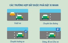 Infographic: Cách sử dụng đèn xi nhan đúng luật để đảm bảo an toàn giao thông