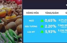 Giá nông sản có xu hướng tăng