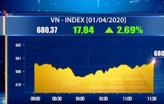 VN-Index tiếp tục tăng điểm
