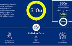 Intel cam kết dành thêm 50 triệu USD để chống đại dịch COVID-19