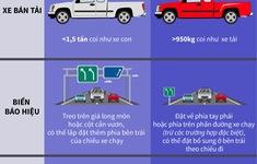 INFOGRAPHIC: Từ 1/7/2020, lái xe cần chú ý những điều sau để không bị phạt