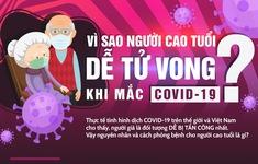 [Infographic] Vì sao người cao tuổi dễ tử vong khi mắc COVID-19?