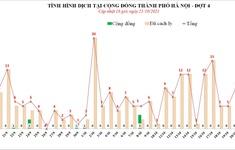 24h qua, Hà Nội ghi nhận 12 ca dương tính với SARS-CoV-2