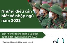 [Infographic] Những điều cần biết về nghĩa vụ quân sự và nhập ngũ năm 2022