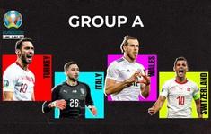 BXH Bảng A UEFA EURO 2020: ĐT Italia dẫn đầu