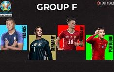 """Lịch thi đấu & trực tiếp EURO 2020 hôm nay (15/6): Sôi động bảng F """"tử thần"""""""