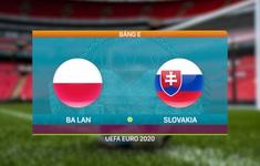 VIDEO Highlights: ĐT Ba Lan 1-2 ĐT Slovakia | Bảng E UEFA EURO 2020