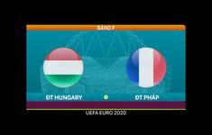 VIDEO Highlights ĐT Hungary 1–1 ĐT Pháp | Bảng F UEFA EURO 2020