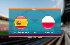 VIDEO Highlights ĐT Tây Ban Nha 1-1 ĐT Ba Lan | Bảng E UEFA EURO 2020