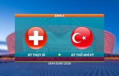 VIDEO Highlights: ĐT Thuỵ Sĩ 3-1 ĐT Thổ Nhĩ Kỳ | Bảng A UEFA EURO 2020
