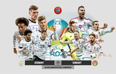 TRỰC TIẾP BÓNG ĐÁ ĐT Đức 1-0 ĐT Hungary: Bất ngờ xảy ra, Szalai ghi bàn mở tỉ số (Hiệp 1)