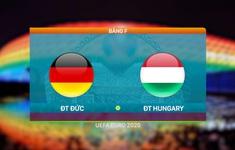 VIDEO Highlights: ĐT Đức 2-2 ĐT Hungary | Bảng F UEFA EURO 2020