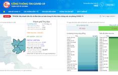Cổng thông tin COVID-19 TP Hồ Chí Minh chính thức hoạt động