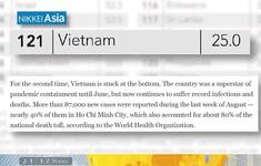 Bất hợp lý trong 2 bảng xếp hạng quốc tế đánh giá thấp khả năng chống dịch của Việt Nam
