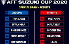 Bốc thăm chia bảng AFF Suzuki Cup 2020 | ĐT Việt Nam cùng bảng Lào, Campuchia, Indonesia và Malaysia