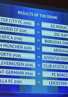Bốc thăm phân cặp vòng 1/8 Champions League: Bayern Munich gặp Arsenal, Barca chạm trán PSG
