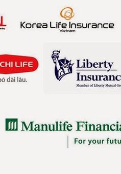 Doanh thu thị trường bảo hiểm năm 2015 đạt 68.000 tỷ đồng
