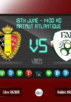 EURO 2016, Bỉ - CH Ireland: Thời khắc quyết định! (20h00 trên VTV6 & VTV6HD)