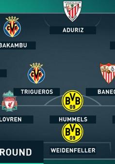 ĐHTB Europa League tứ kết lượt đi: Phảng phất đại chiến Dortmund - Liverpool