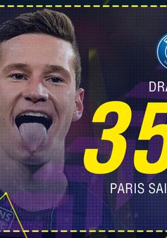 CHÍNH THỨC: Paris Saint-Germain sở hữu Julian Draxler!