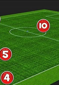 Mối liên hệ giữa số áo và vị trí thi đấu