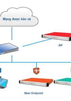 Giải pháp ngăn ngừa tấn công mạng có chủ đích đầu tiên tại Việt Nam