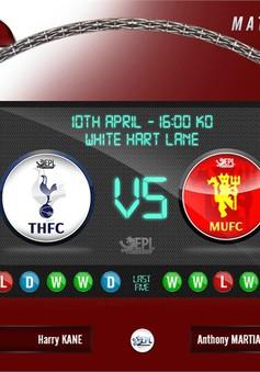 """Tottenham - Man Utd: Còn """"thở"""", còn hy vọng (22h30, 10/4)"""