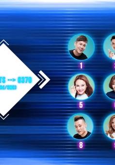 Hỏi và đáp VTV News: Cách thức bình chọn vòng Gala Vietnam Idol 2016