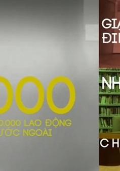 Việt Nam là điểm đến hấp dẫn chuyên gia nước ngoài