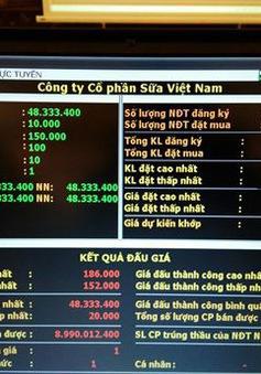 """Nhà đầu tư ngoại """"ôm trọn"""" lô cổ phiếu VNM"""
