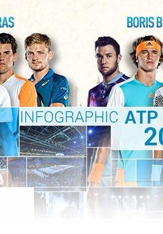 [INFOGRAPHIC] ATP Finals 2017 - Màn so tài của 8 tay vợt xuất sắc nhất năm