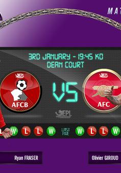 Thông tin trước trận đấu: Bournemouth vs Arsenal (02h45 ngày 04/01)