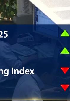 Thị trường chứng khoán châu Á biến động trước cuộc họp của FED