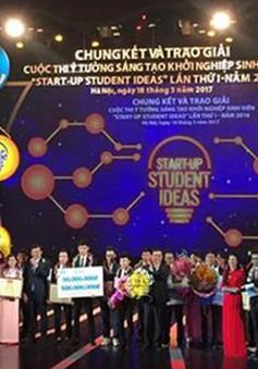 Chung kết cuộc thi sáng tạo khởi nghiệp sinh viên