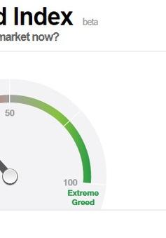 Thị trường chứng kiến sự biến động liên tục trong tâm lý nhà đầu tư
