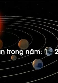 Cuộc sống trên hành tinh mới như thế nào?