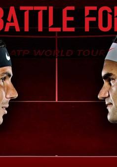 """BXH ATP: Federer thăng tiến mạnh mẽ, Nadal đã biết """"sợ"""""""