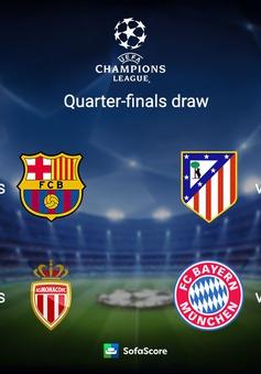 Lịch thi đấu và tường thuật trực tiếp tứ kết Champions League ngày 12/4 & 13/4