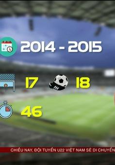 Tân binh của Bayern Munich, James Rodriguez và những con số
