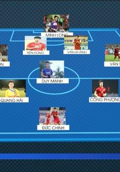 U23 Việt Nam sẽ sử dụng đội hình nào trước U23 Malaysia?