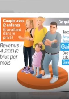 Điểm lợi trong chính sách giảm thuế cho người dân và doanh nghiệp của Pháp
