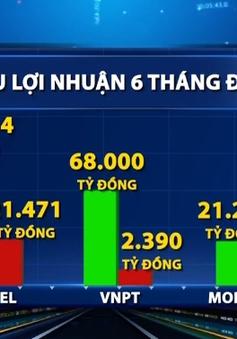 """Ba """"đại gia"""" viễn thông đều tăng trưởng mạnh 6 tháng đầu năm"""